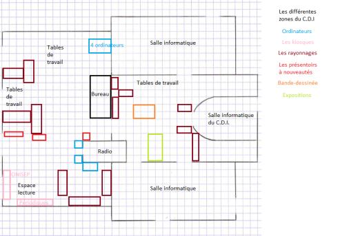 Plan CDI LycéeAnaisMartin