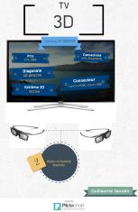 TV_3D_Guillaume