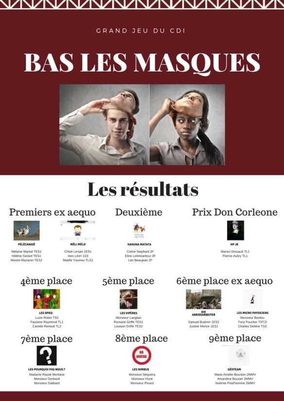 bas les masques résultats